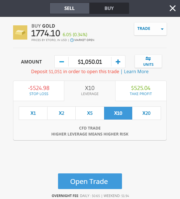 CFD trading on etoro